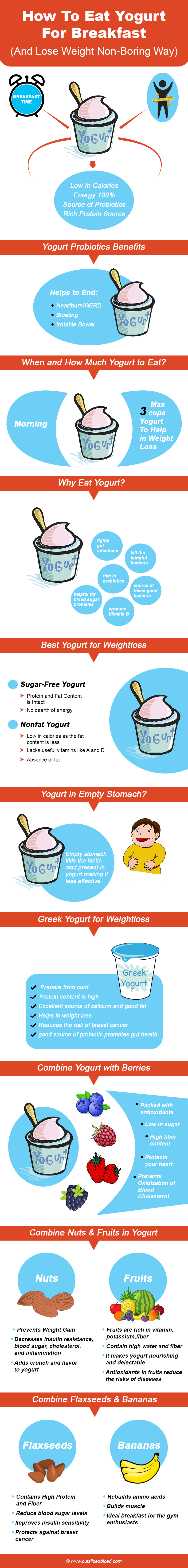 How To Eat Yogurt For Breakfast