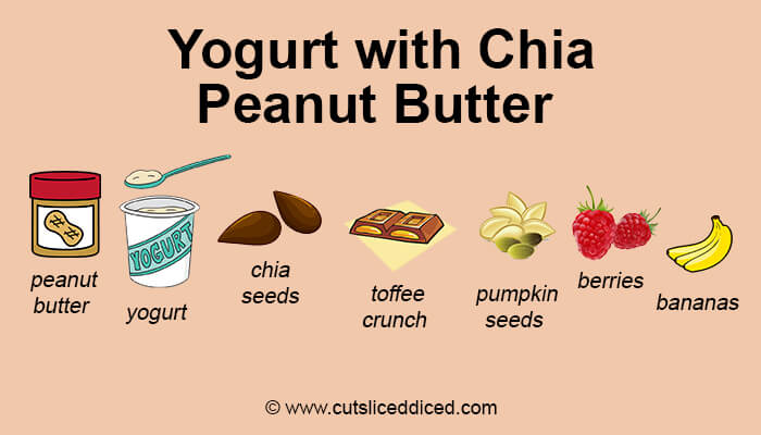 Yogurt with Chia Peanut Butter